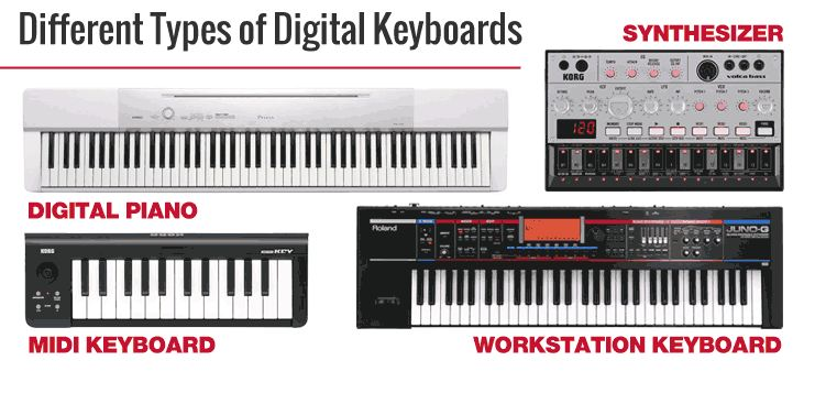 different types of keyboards piano